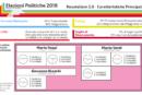 Il 4 marzo si vota: Liste elettorali e guida al voto